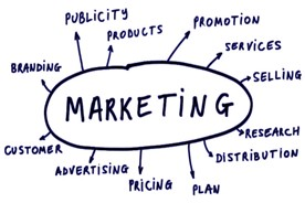 Marketing-related terms