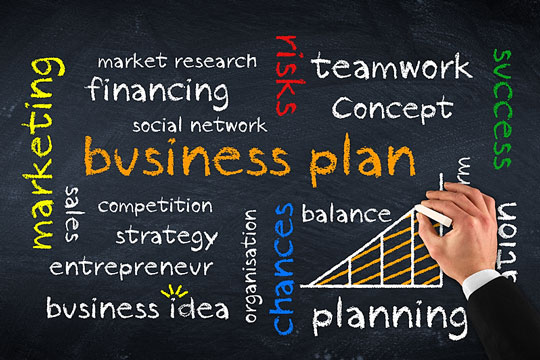 Factors involved in planning and running a business